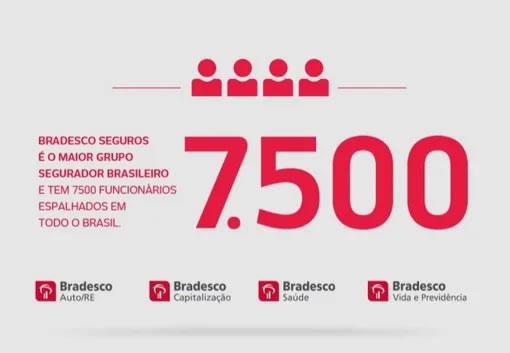 Bradesco Saúde Brasilia Beneficiarios